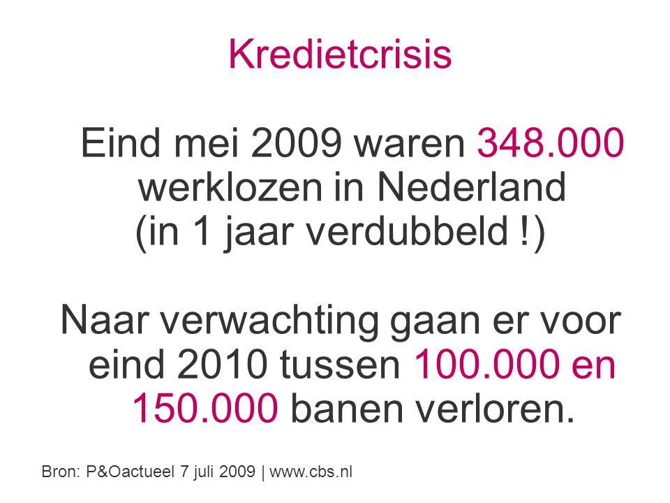Kredietcrisis Eind mei 2009 waren 348.000 werklozen in Nederland (in 1 jaar verdubbeld !) Naar verwachting gaan er voor eind 2010 tussen 100.000 en 150.000 banen verloren.