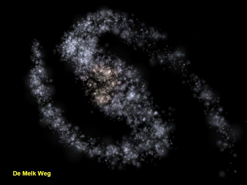 Orbit van Pluto en Charon