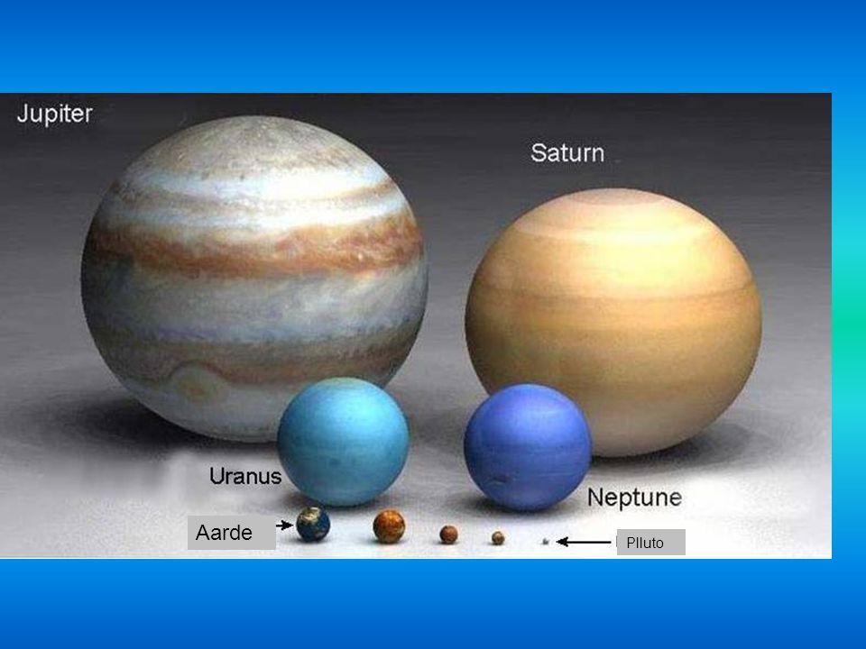 Aarde Pluto Mars Mercury