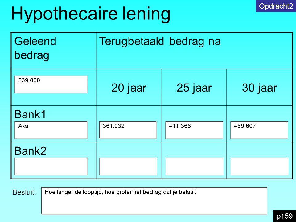 Hypothecaire lening Geleend bedrag Terugbetaald bedrag na 20 jaar25 jaar30 jaar Bank1 Bank2 p159 Opdracht2 Besluit: