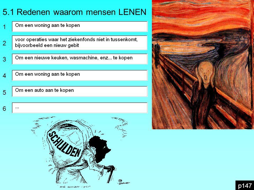 5.4 Lenen is niet zonder gevaar p156 Wat vind jij.