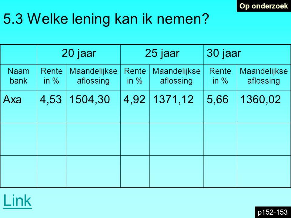 5.3 Welke lening kan ik nemen? Op onderzoek p152-153 20 jaar25 jaar30 jaar Naam bank Rente in % Maandelijkse aflossing Rente in % Maandelijkse aflossi