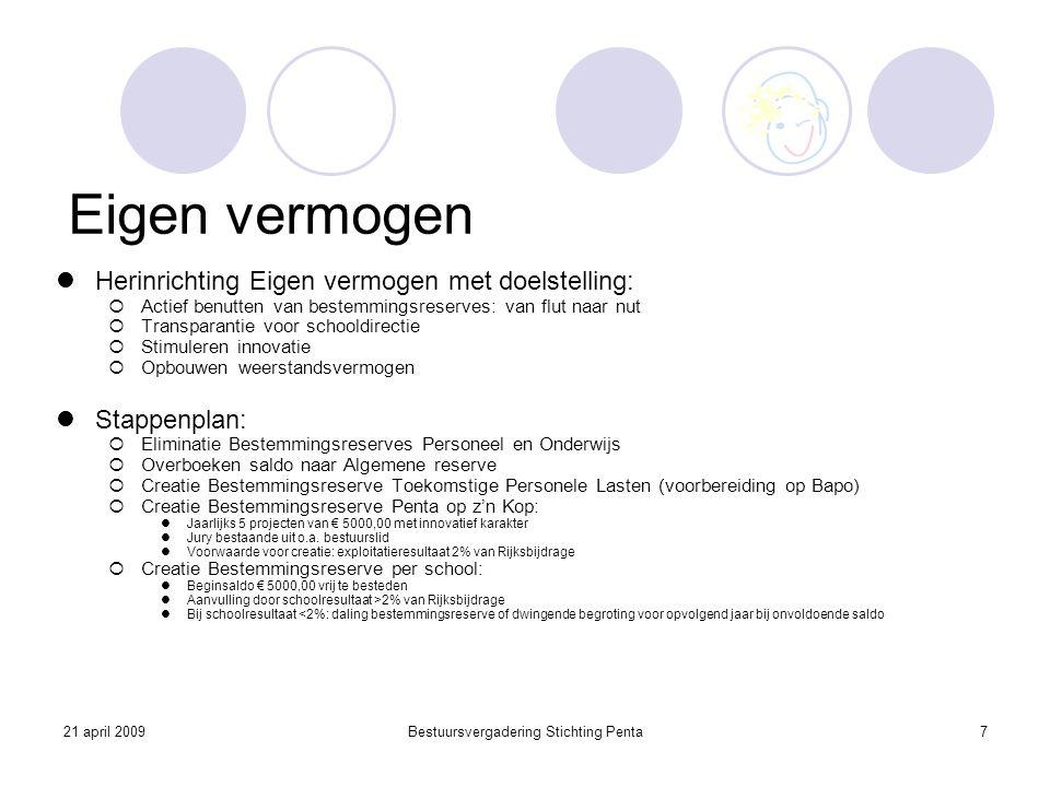 21 april 2009Bestuursvergadering Stichting Penta7 Eigen vermogen  Herinrichting Eigen vermogen met doelstelling:  Actief benutten van bestemmingsres