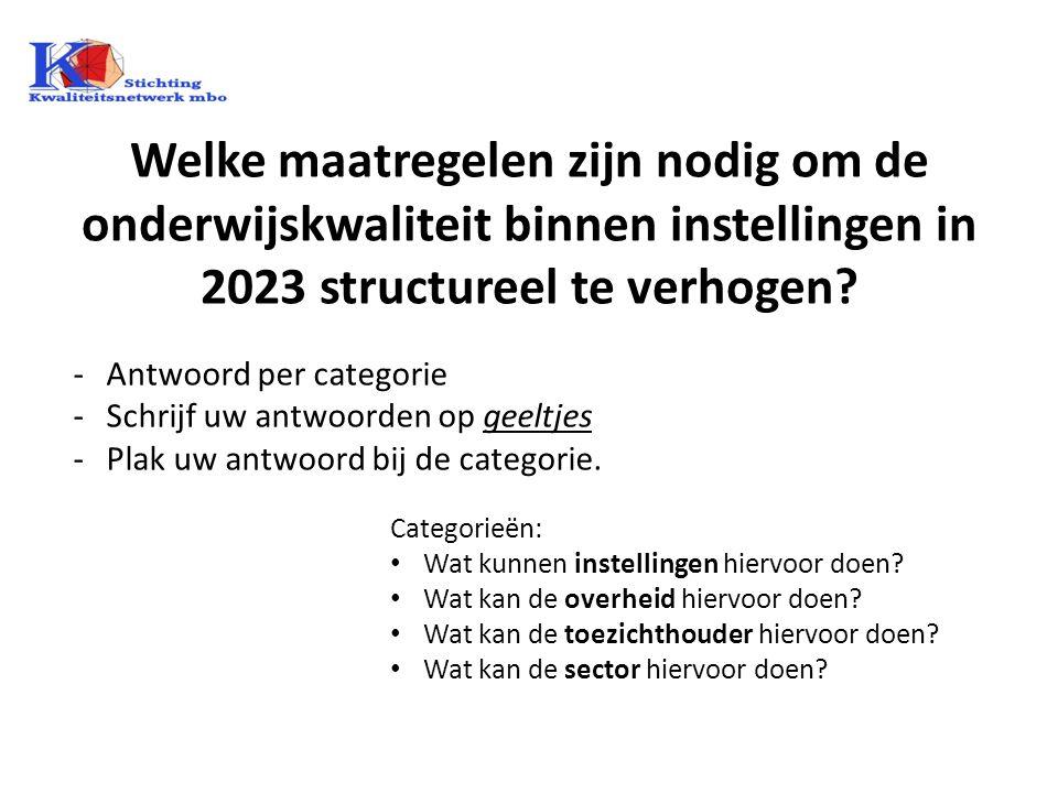 Welke maatregelen zijn nodig om de onderwijskwaliteit binnen instellingen in 2023 structureel te verhogen? -Antwoord per categorie -Schrijf uw antwoor