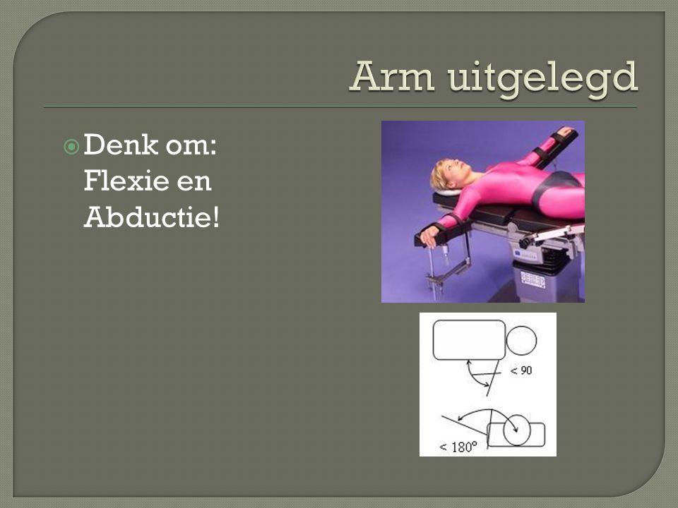  Denk om: Flexie en Abductie!