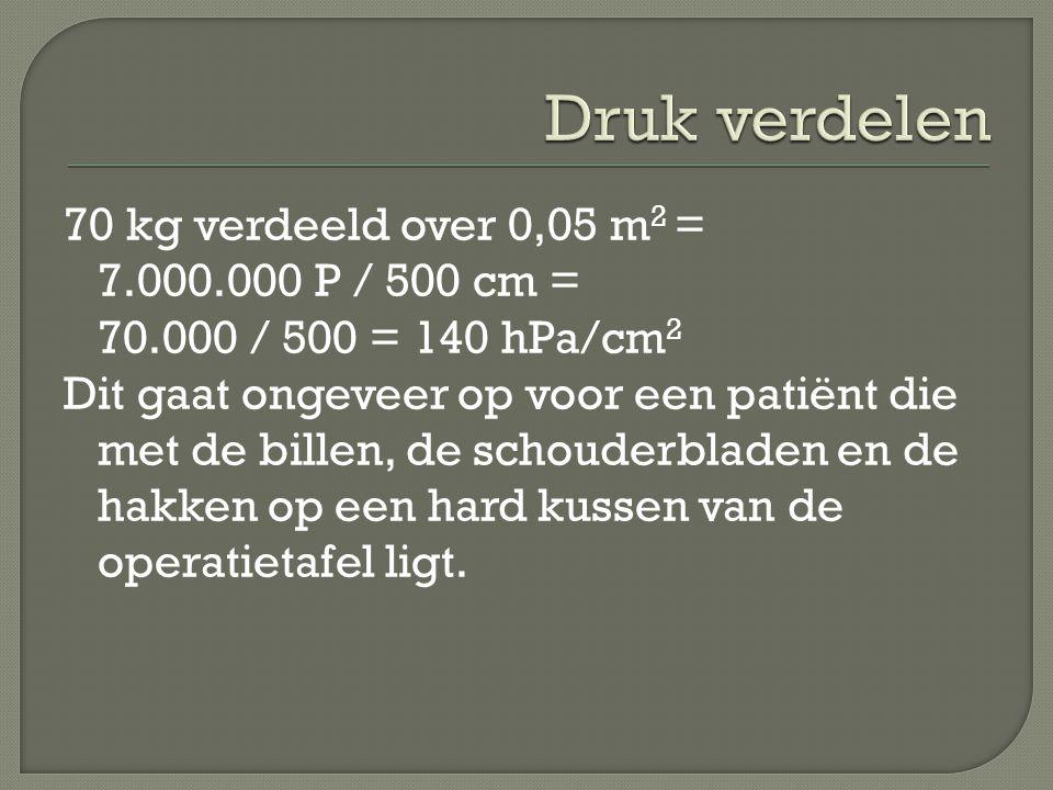 70 kg verdeeld over 0,05 m 2 = 7.000.000 P / 500 cm = 70.000 / 500 = 140 hPa/cm 2 Dit gaat ongeveer op voor een patiënt die met de billen, de schouder