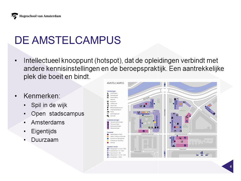 DE AMSTELCAMPUS •Intellectueel knooppunt (hotspot), dat de opleidingen verbindt met andere kennisinstellingen en de beroepspraktijk. Een aantrekkelijk