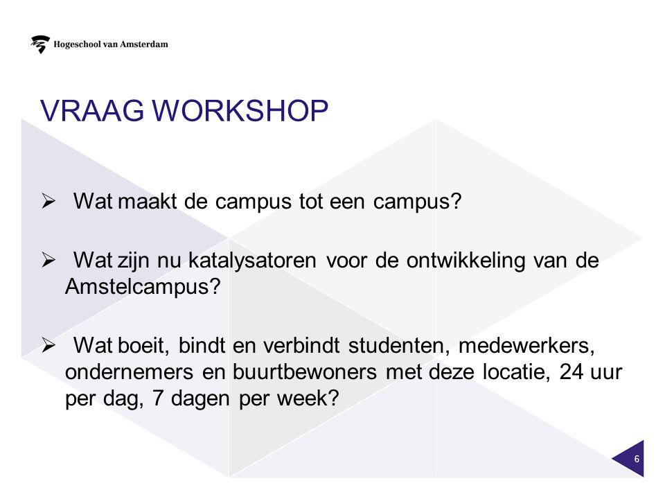 VRAAG WORKSHOP  Wat maakt de campus tot een campus?  Wat zijn nu katalysatoren voor de ontwikkeling van de Amstelcampus?  Wat boeit, bindt en verbi