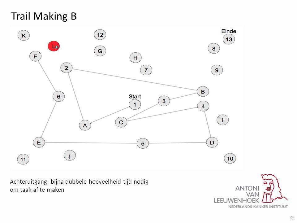 24 Trail Making B Achteruitgang: bijna dubbele hoeveelheid tijd nodig om taak af te maken