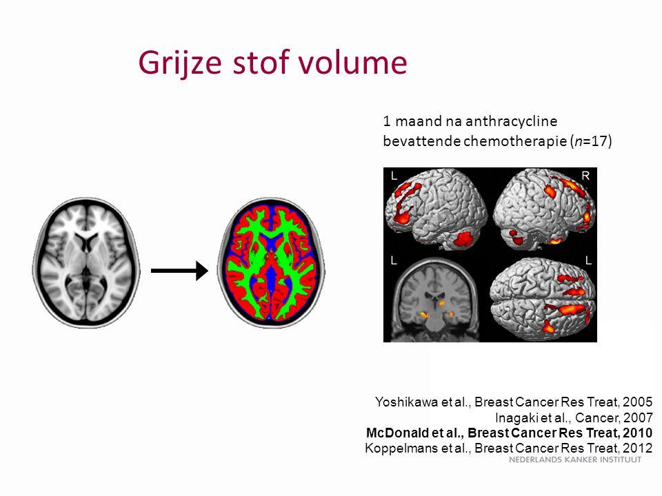 Grijze stof volume Yoshikawa et al., Breast Cancer Res Treat, 2005 Inagaki et al., Cancer, 2007 McDonald et al., Breast Cancer Res Treat, 2010 Koppelm