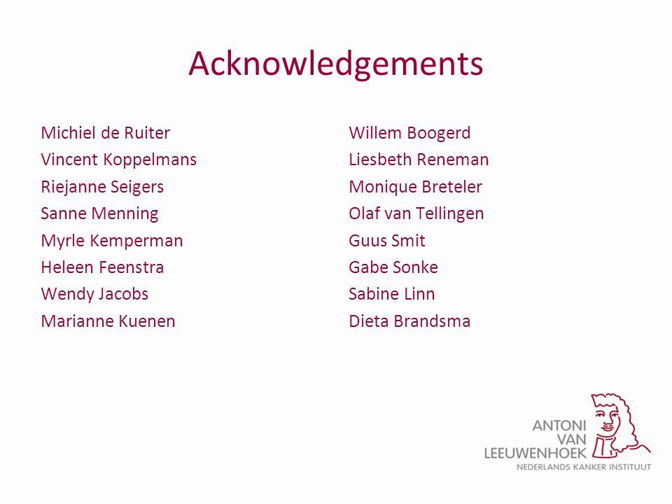 Acknowledgements Michiel de Ruiter Vincent Koppelmans Riejanne Seigers Sanne Menning Myrle Kemperman Heleen Feenstra Wendy Jacobs Marianne Kuenen Will