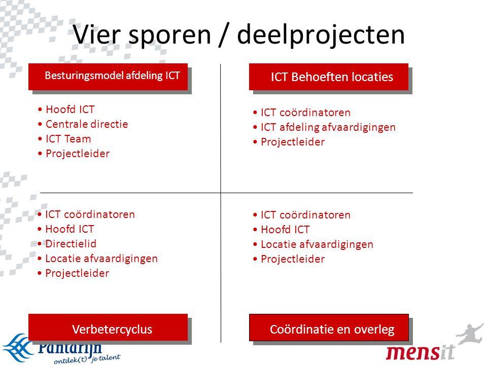 10 • ICT coördinatoren • Hoofd ICT • Directielid • Locatie afvaardigingen • Projectleider Besturingsmodel afdeling ICT ICT Behoeften locaties Verbeter