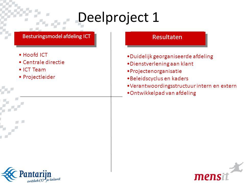 11 Besturingsmodel afdeling ICT Resultaten •Duidelijk georganiseerde afdeling •Dienstverlening aan klant •Projectenorganisatie •Beleidscyclus en kader