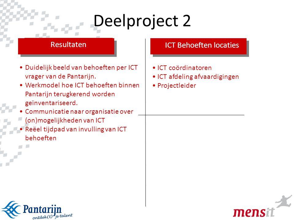 13 ICT Behoeften locaties • ICT coördinatoren • ICT afdeling afvaardigingen • Projectleider •Duidelijk beeld van behoeften per ICT vrager van de Panta