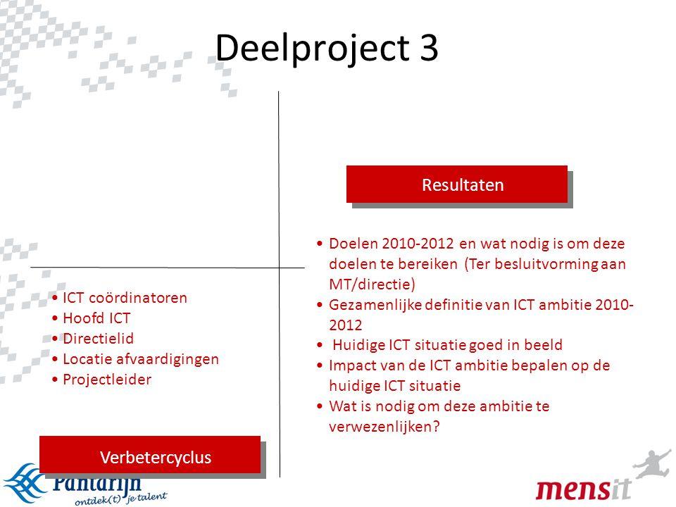 14 • ICT coördinatoren • Hoofd ICT • Directielid • Locatie afvaardigingen • Projectleider Verbetercyclus •Doelen 2010-2012 en wat nodig is om deze doe