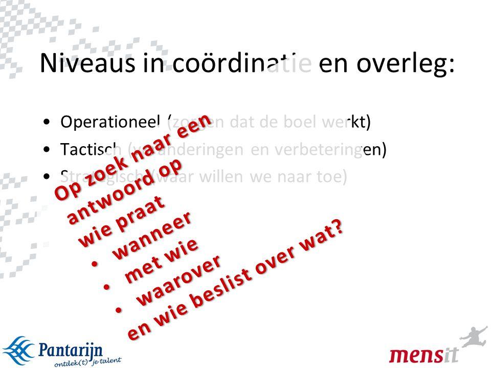 19 Niveaus in coördinatie en overleg: •Operationeel (zorgen dat de boel werkt) •Tactisch (veranderingen en verbeteringen) •Strategisch (waar willen we