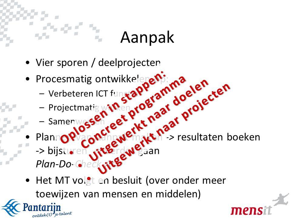 6 Aanpak •Vier sporen / deelprojecten •Procesmatig ontwikkelen op: –Verbeteren ICT functie –Projectmatig werken –Samenwerken •Plannen van Aanpak maken