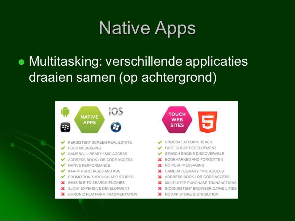 Native Apps   Multitasking: verschillende applicaties draaien samen (op achtergrond)