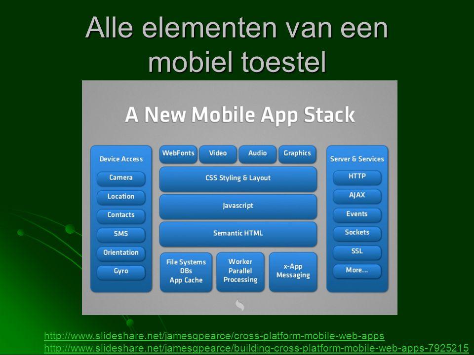 Alle elementen van een mobiel toestel http://www.slideshare.net/jamesgpearce/cross-platform-mobile-web-apps http://www.slideshare.net/jamesgpearce/building-cross-platform-mobile-web-apps-7925215