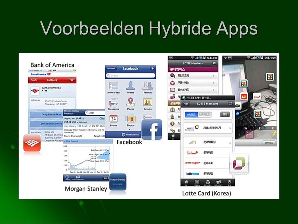 Voorbeelden Hybride Apps