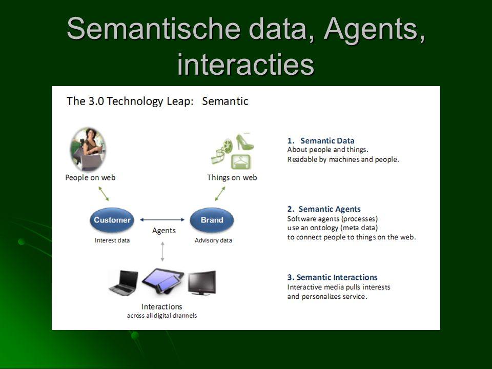 Semantische data, Agents, interacties