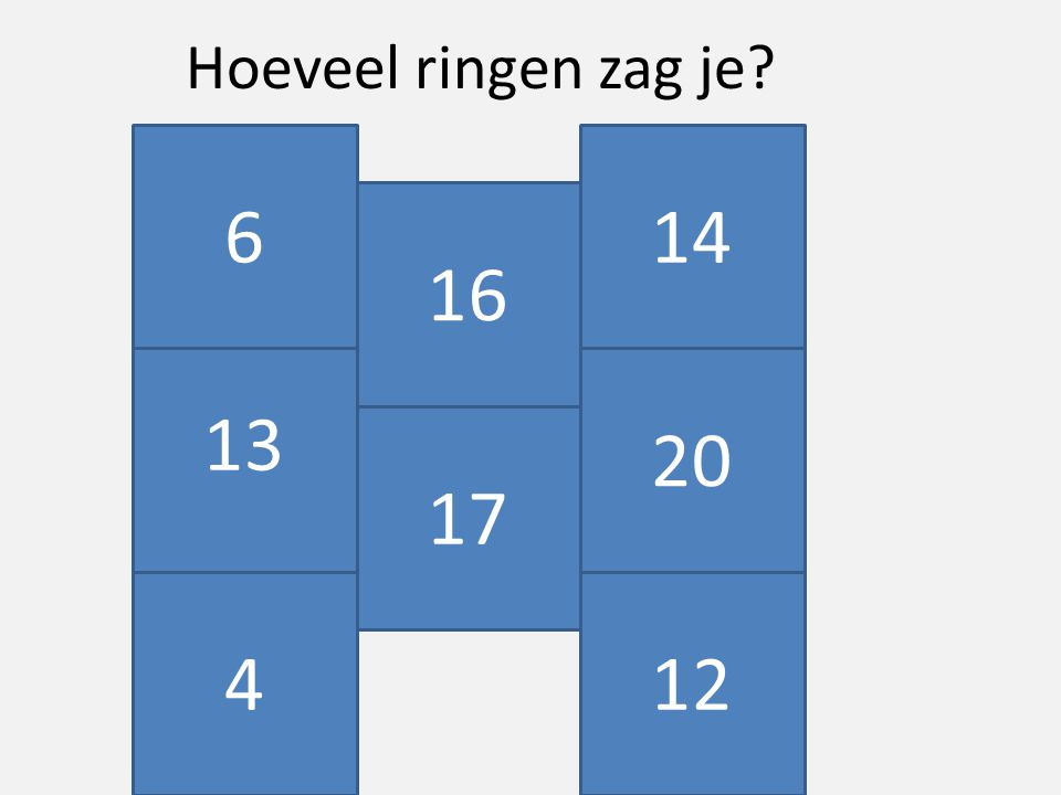 Hoeveel ringen zag je 4 13 6 17 16 12 20 14