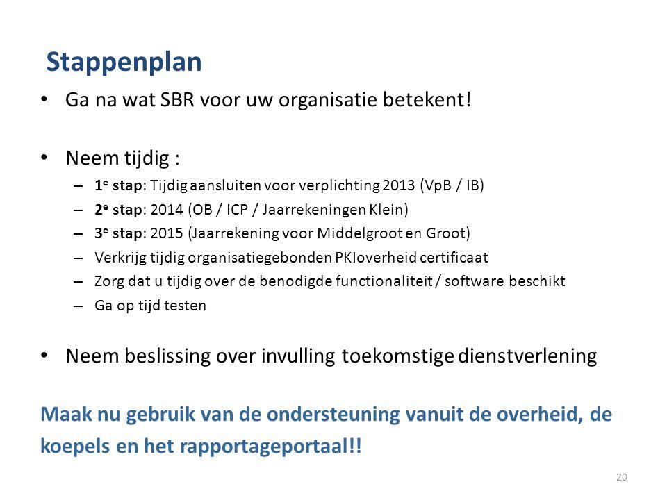 Stappenplan • Ga na wat SBR voor uw organisatie betekent.