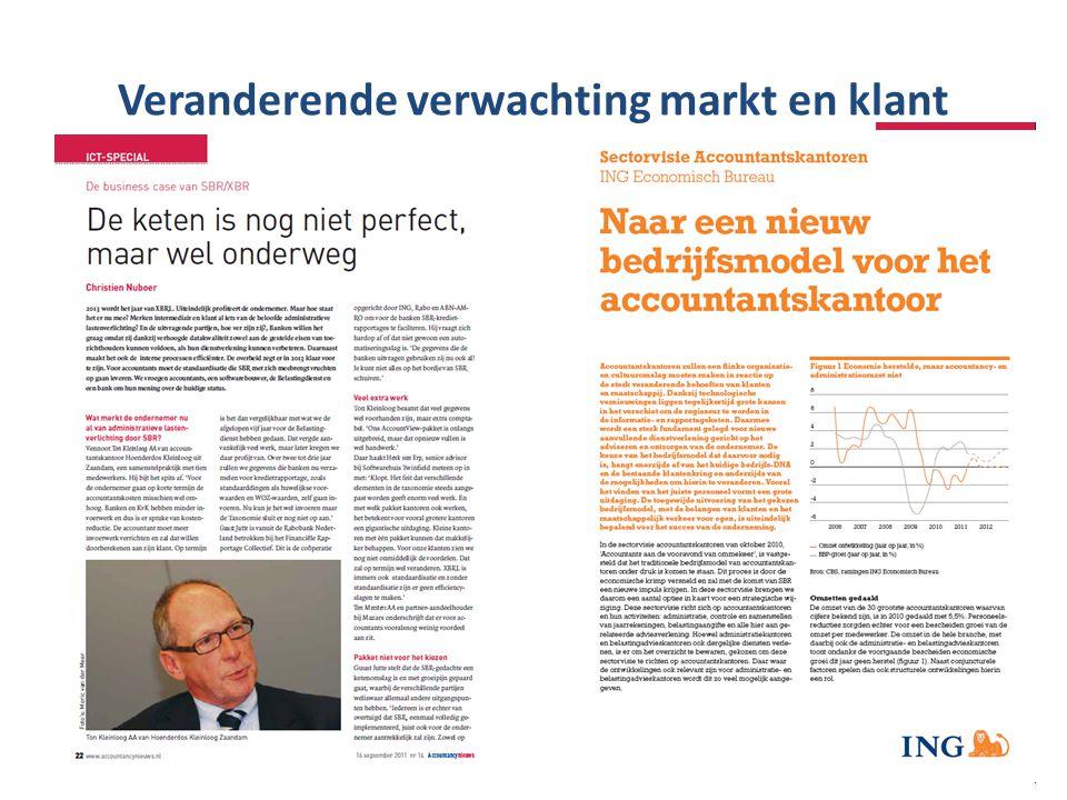 Veranderende verwachting markt en klant 6