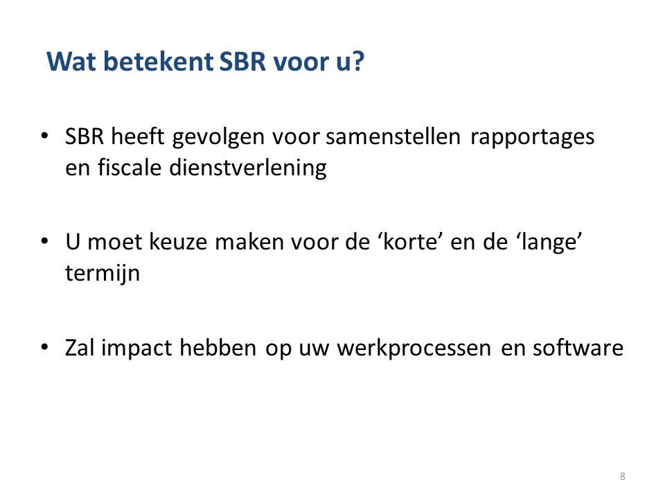 Wat betekent SBR voor u.