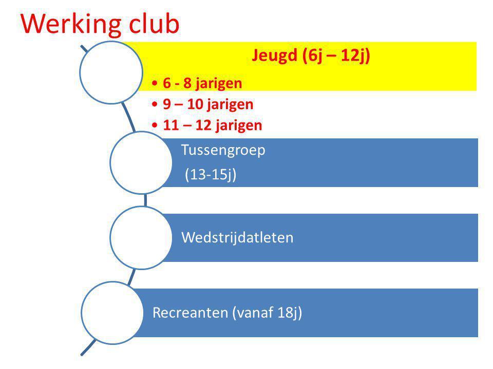 Werking club Jeugd (6j – 12j) •6 - 8 jarigen •9 – 10 jarigen •11 – 12 jarigen Tussengroep (13-15j) Wedstrijdatleten Recreanten (vanaf 18j)