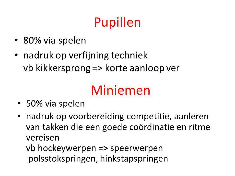 Pupillen • 80% via spelen • nadruk op verfijning techniek vb kikkersprong => korte aanloop ver Miniemen • 50% via spelen • nadruk op voorbereiding com