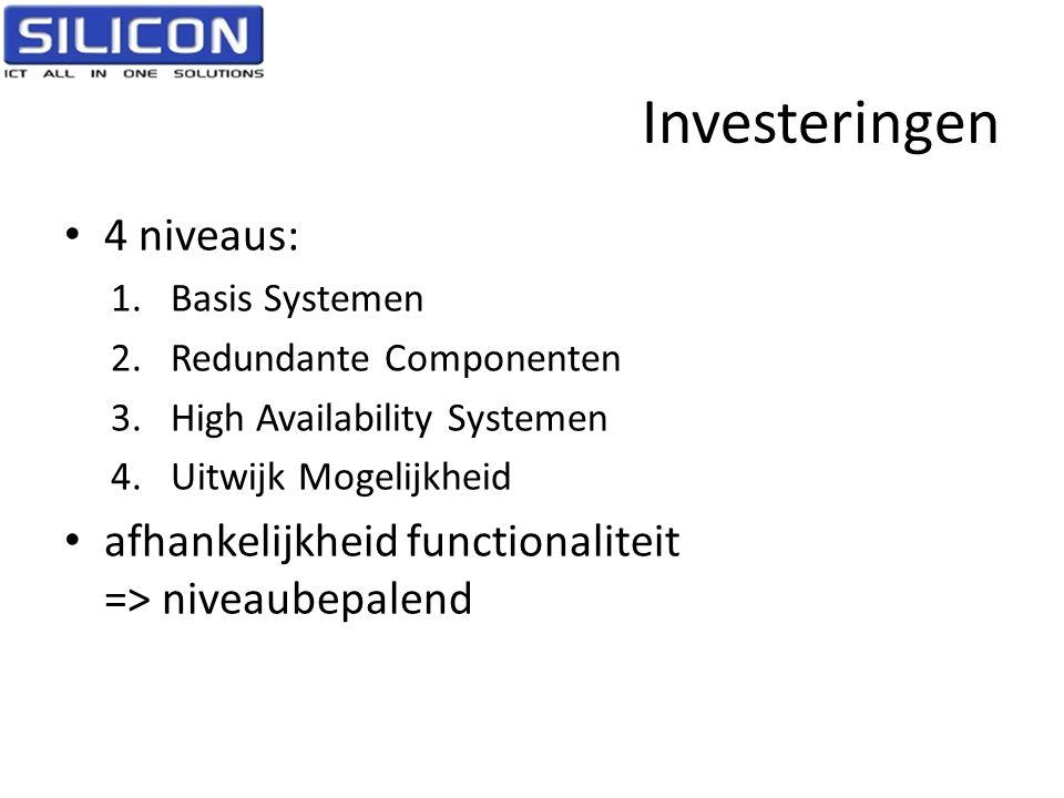 Investeringen • 4 niveaus: 1.Basis Systemen 2.Redundante Componenten 3.High Availability Systemen 4.Uitwijk Mogelijkheid • afhankelijkheid functionali