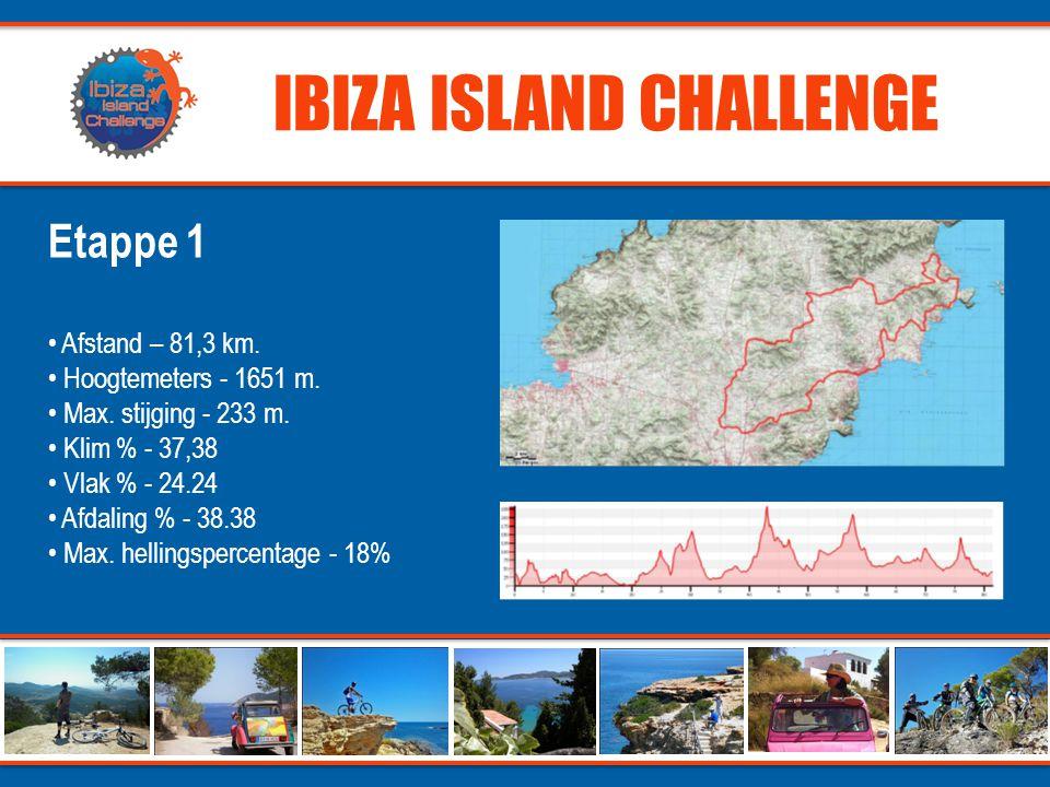IBIZA ISLAND CHALLENGE • Afstand – 81,3 km. • Hoogtemeters - 1651 m.