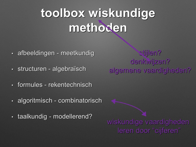 toolbox wiskundige methoden • afbeeldingen - meetkundig • structuren - algebraïsch • formules - rekentechnisch • algoritmisch - combinatorisch • taalk