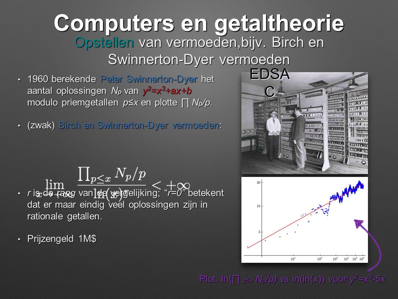 Opstellen van vermoeden,bijv. Birch en Swinnerton-Dyer vermoeden • 1960 berekende Peter Swinnerton-Dyer het aantal oplossingen N p van y 2 =x 3 +ax+b