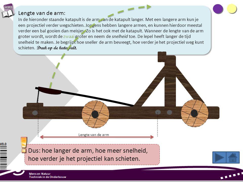Lengte van de arm: In de hieronder staande katapult is de arm van de katapult langer.