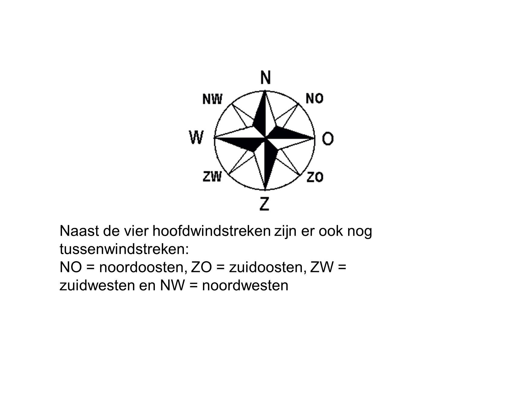 Naast de vier hoofdwindstreken zijn er ook nog tussenwindstreken: NO = noordoosten, ZO = zuidoosten, ZW = zuidwesten en NW = noordwesten