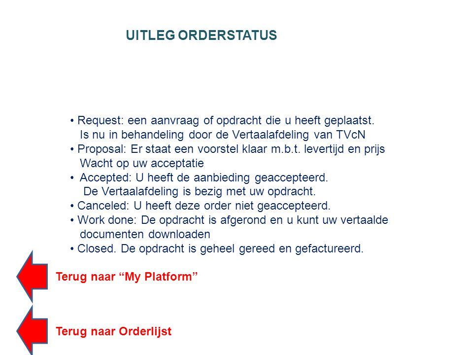 UITLEG ORDERSTATUS • Request: een aanvraag of opdracht die u heeft geplaatst.