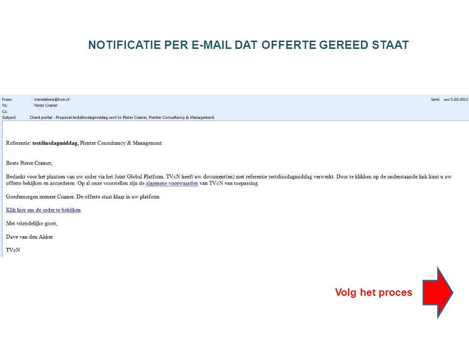 NOTIFICATIE PER E-MAIL DAT OFFERTE GEREED STAAT Volg het proces