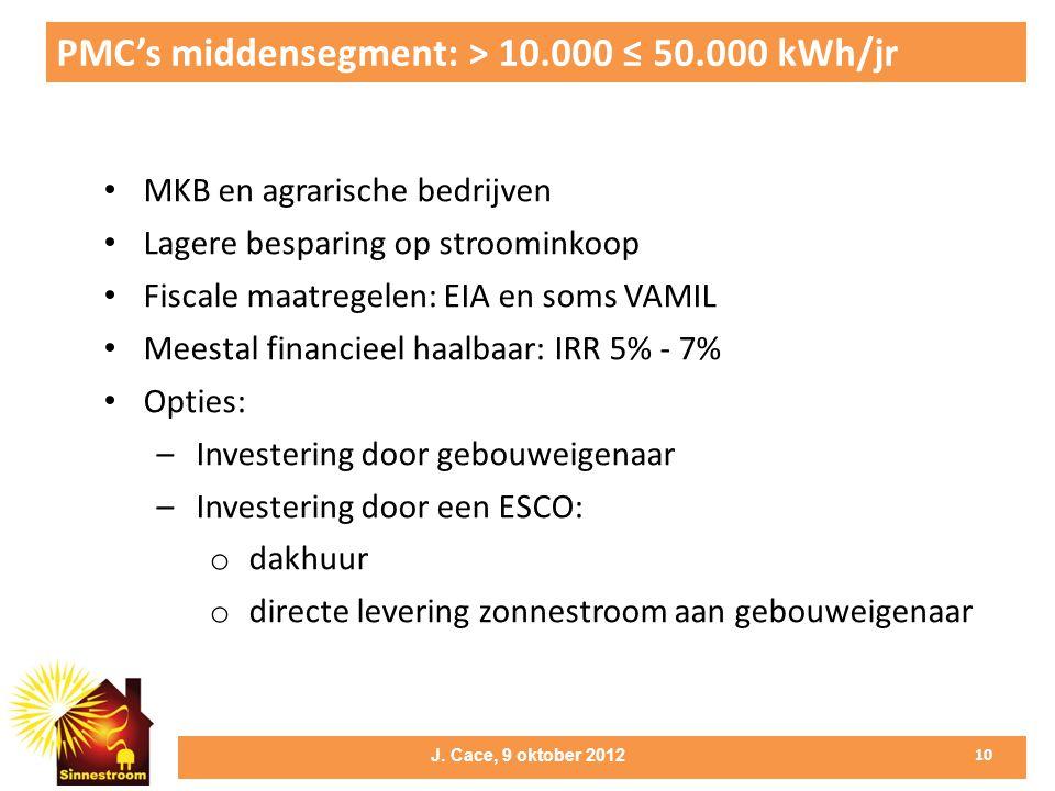 PMC's middensegment: > 10.000 ≤ 50.000 kWh/jr 10 • MKB en agrarische bedrijven • Lagere besparing op stroominkoop • Fiscale maatregelen: EIA en soms VAMIL • Meestal financieel haalbaar: IRR 5% - 7% • Opties: –Investering door gebouweigenaar –Investering door een ESCO: o dakhuur o directe levering zonnestroom aan gebouweigenaar J.