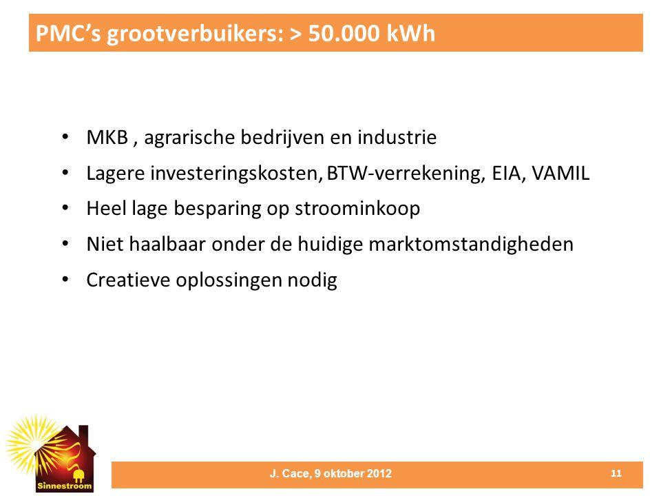 PMC's grootverbuikers: > 50.000 kWh 11 • MKB, agrarische bedrijven en industrie • Lagere investeringskosten, BTW-verrekening, EIA, VAMIL • Heel lage besparing op stroominkoop • Niet haalbaar onder de huidige marktomstandigheden • Creatieve oplossingen nodig J.