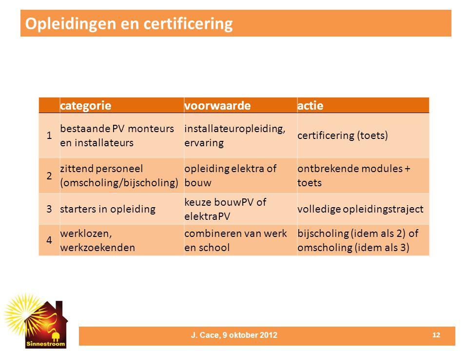 Opleidingen en certificering 12 J.