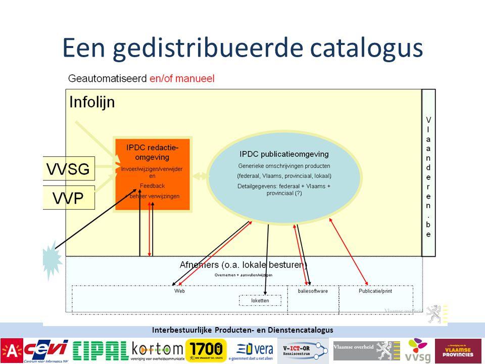 Interbestuurlijke Producten- en Dienstencatalogus Een gedistribueerde catalogus
