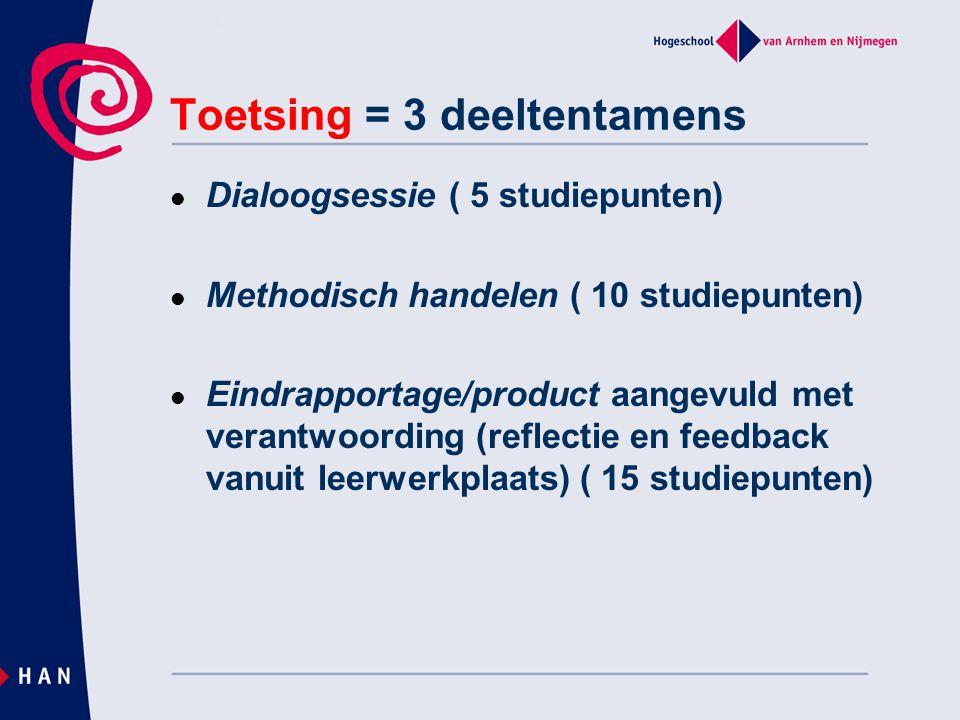 Toetsing = 3 deeltentamens  Dialoogsessie ( 5 studiepunten)  Methodisch handelen ( 10 studiepunten)  Eindrapportage/product aangevuld met verantwoording (reflectie en feedback vanuit leerwerkplaats) ( 15 studiepunten)