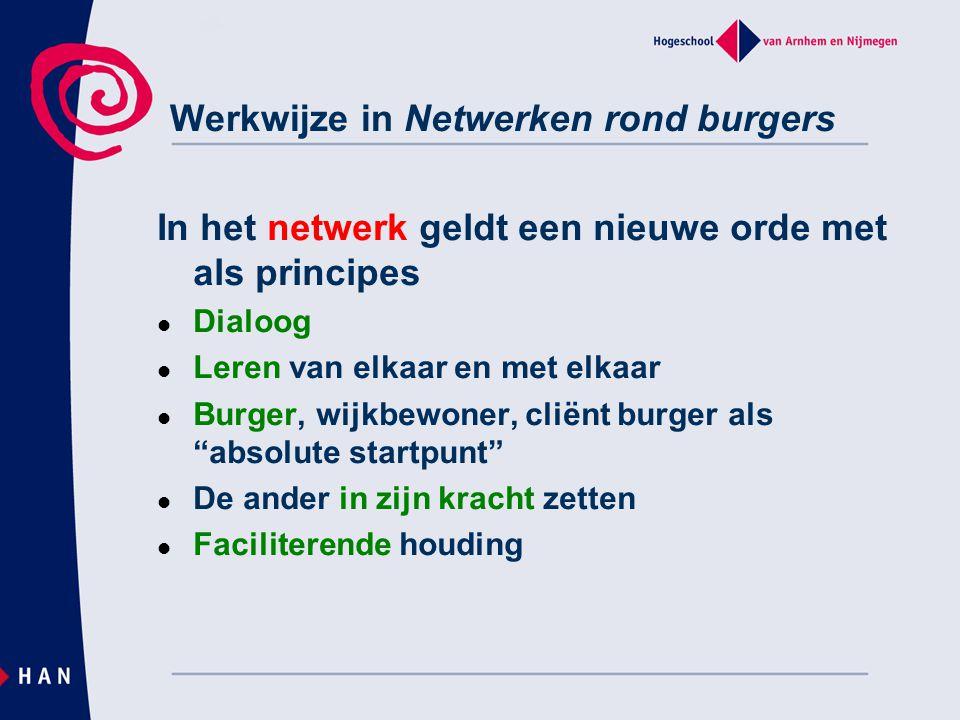 """In het netwerk geldt een nieuwe orde met als principes  Dialoog  Leren van elkaar en met elkaar  Burger, wijkbewoner, cliënt burger als """"absolute s"""