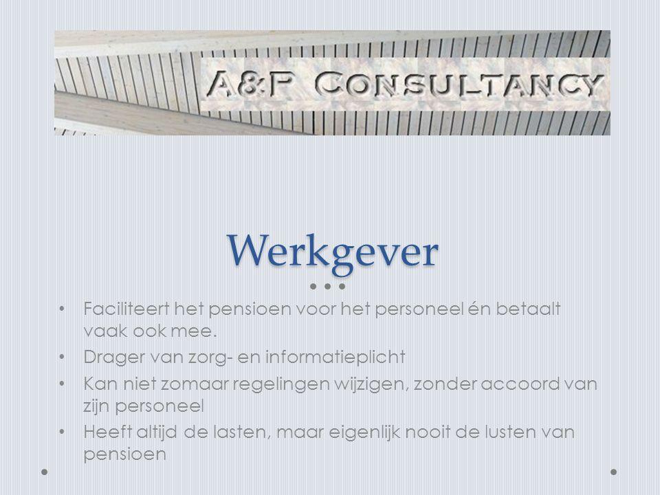 Werkgever • Faciliteert het pensioen voor het personeel én betaalt vaak ook mee.