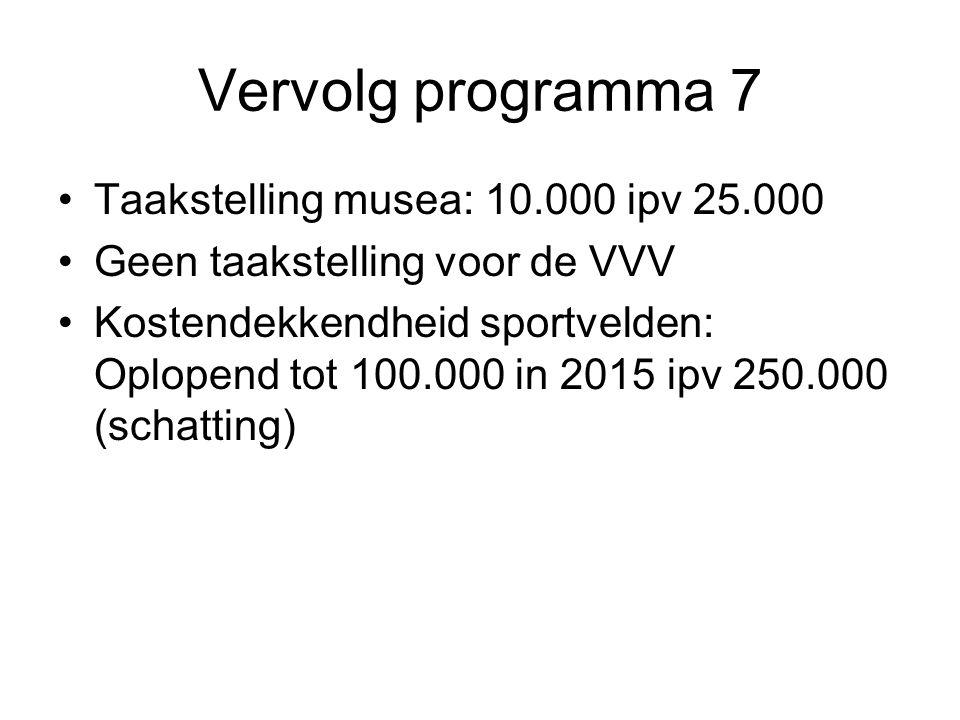 Vervolg programma 7 •Taakstelling musea: 10.000 ipv 25.000 •Geen taakstelling voor de VVV •Kostendekkendheid sportvelden: Oplopend tot 100.000 in 2015 ipv 250.000 (schatting)