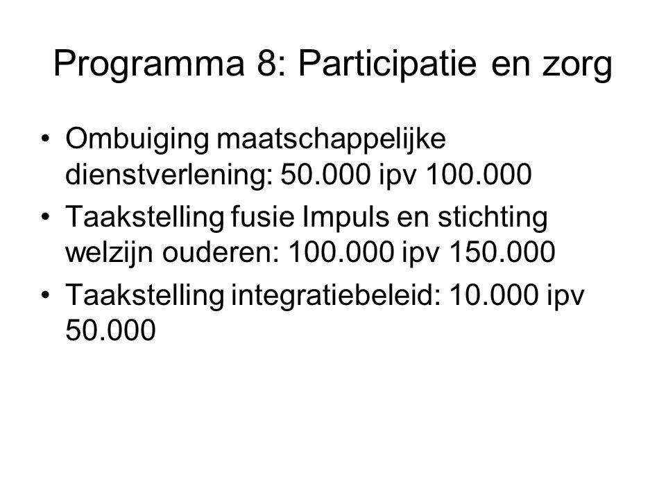 Programma 8: Participatie en zorg •Ombuiging maatschappelijke dienstverlening: 50.000 ipv 100.000 •Taakstelling fusie Impuls en stichting welzijn ouderen: 100.000 ipv 150.000 •Taakstelling integratiebeleid: 10.000 ipv 50.000