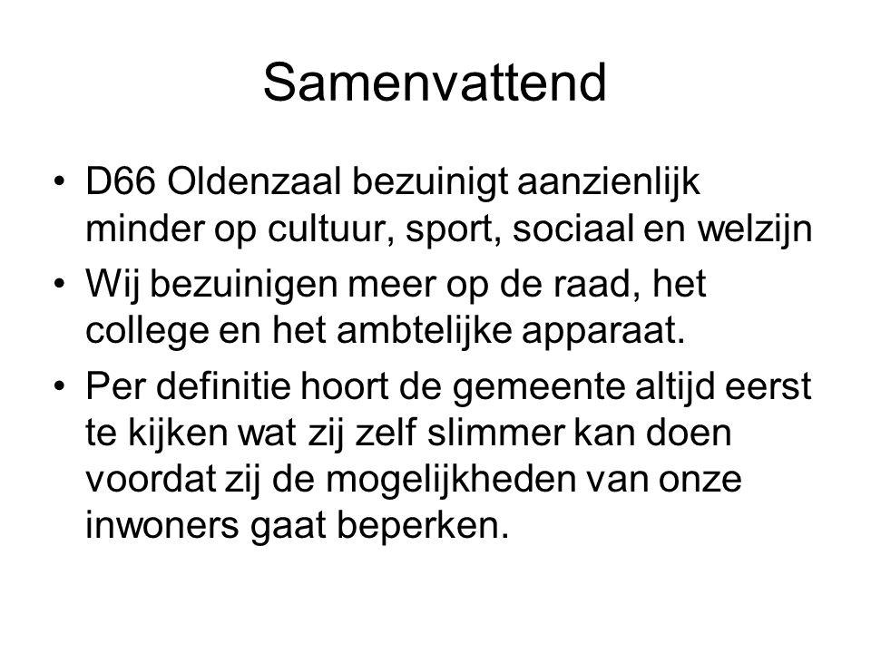Samenvattend •D66 Oldenzaal bezuinigt aanzienlijk minder op cultuur, sport, sociaal en welzijn •Wij bezuinigen meer op de raad, het college en het ambtelijke apparaat.