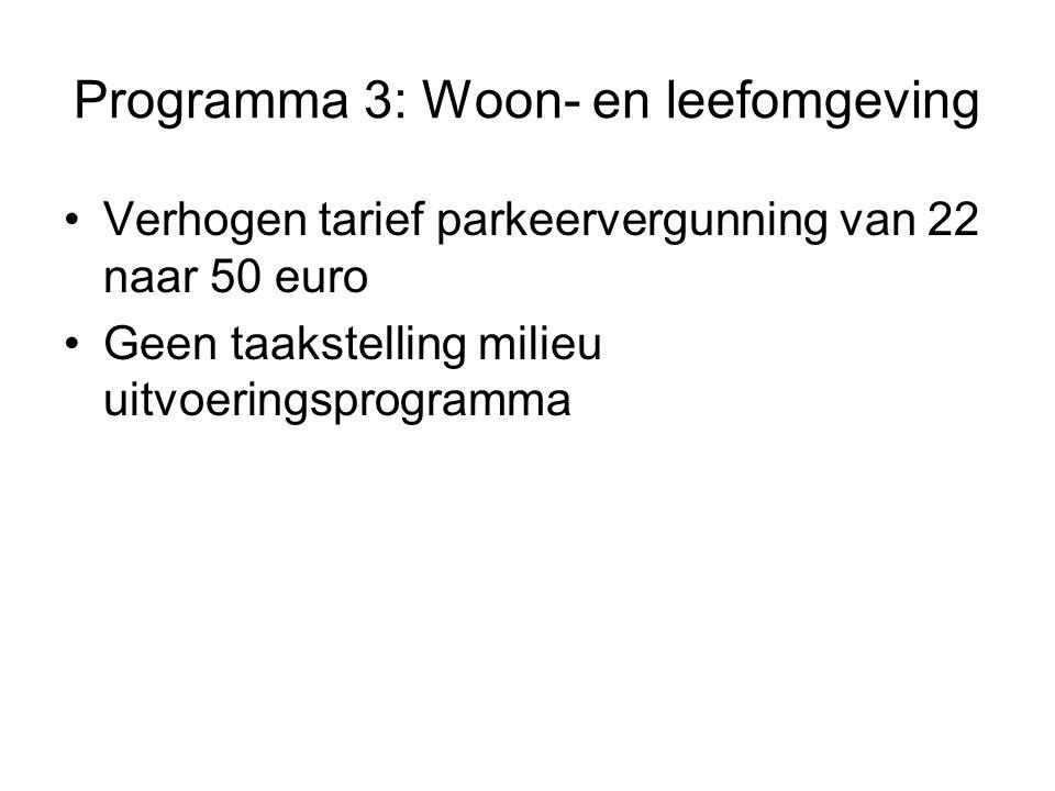 Programma 3: Woon- en leefomgeving •Verhogen tarief parkeervergunning van 22 naar 50 euro •Geen taakstelling milieu uitvoeringsprogramma